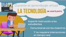 La herramienta de HISD que ayudará a padres y estudiantes durante el aprendizaje virtual, ¿cómo funciona?