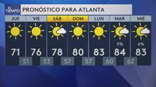 Temperaturas otoñales y sin lluvia: las máximas por encima de los 70 grados