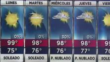 Se espera una semana con condiciones calurosas en San Antonio