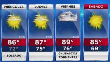 Miércoles soleado, cálido y de cielo despejado en Miami