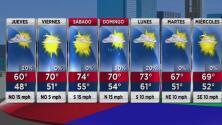 Cielo parcialmente nublado, el pronóstico del tiempo para este jueves en Dallas
