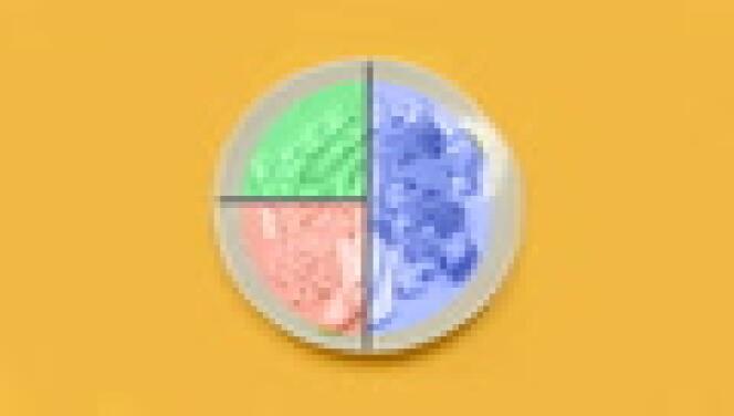Consejos para crear un plato saludable para la diabetes