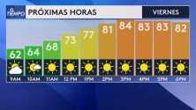 Ciudades del Este de la Bahía podrían acercarse a los 100º F este viernes