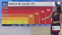 Temperaturas cálidas y húmedas regresan al centro de Texas este miércoles