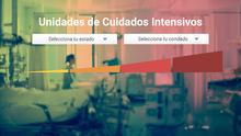 Unidades de Cuidados Intensivos: ¿están desbordadas? Revisa cómo es la situación en los hospitales de tu área